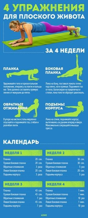 как убрать живот упражнения